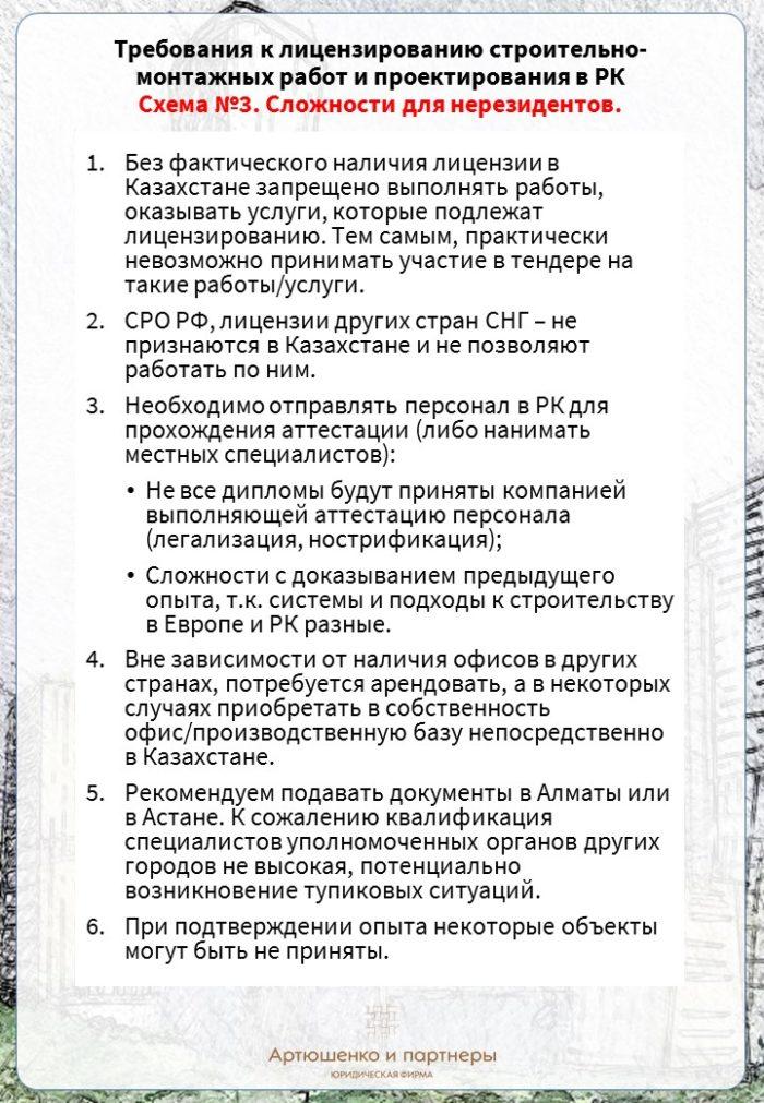 infografika_litsenz_13-09-16_3